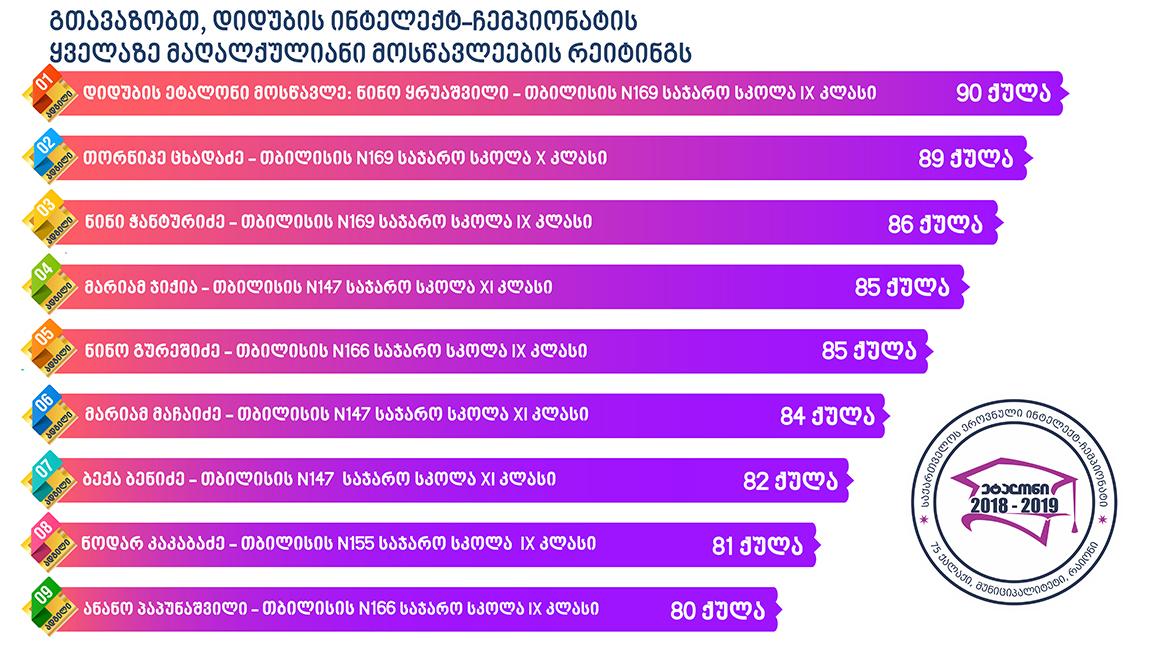 http://www.etaloni.ge/files_inner/58didube.jpg